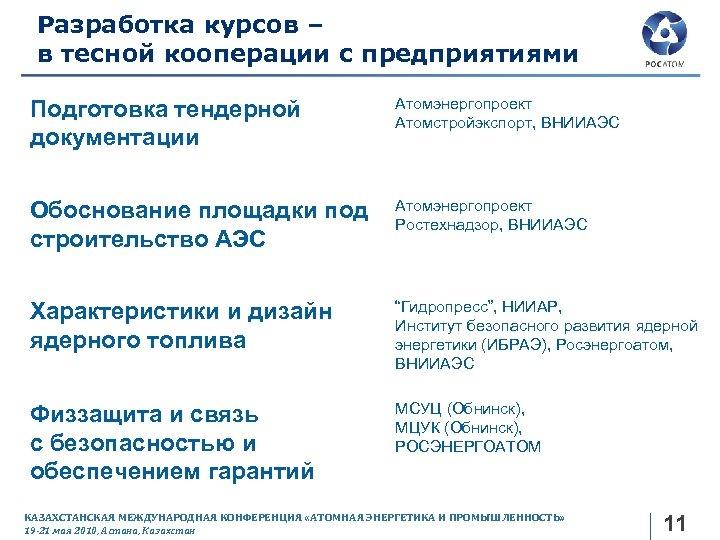 Разработка курсов – в тесной кооперации с предприятиями Подготовка тендерной документации Атомэнергопроект Атомстройэкспорт, ВНИИАЭС