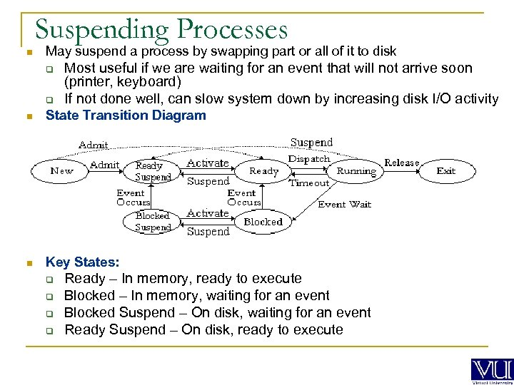Suspending Processes n May suspend a process by swapping part or all of it