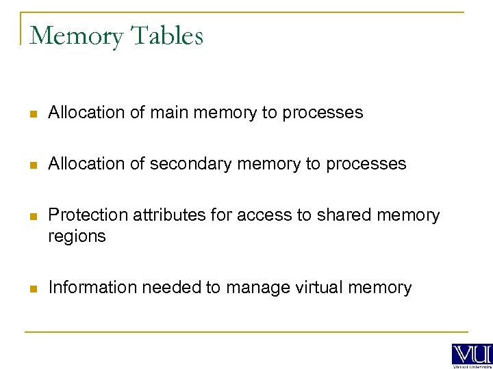 Memory Tables n Allocation of main memory to processes n Allocation of secondary memory
