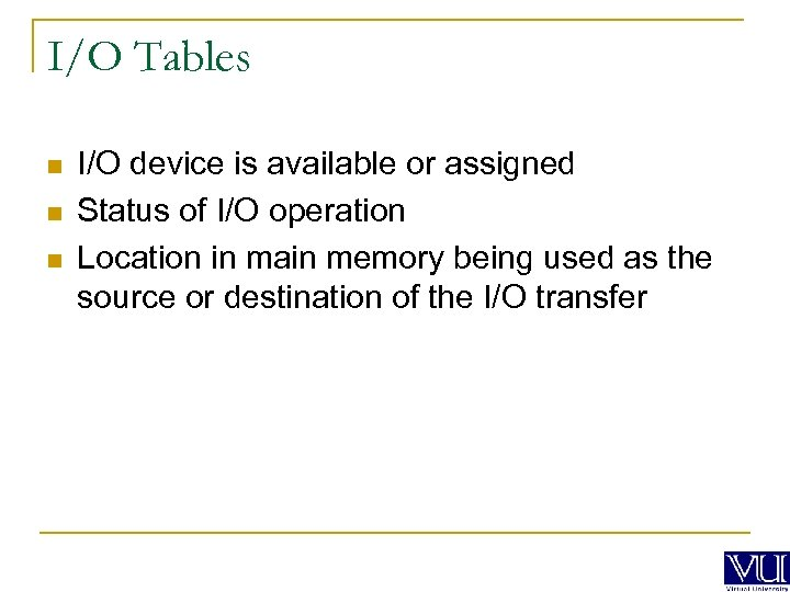 I/O Tables n n n I/O device is available or assigned Status of I/O