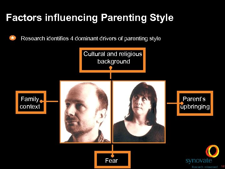 Factors influencing Parenting Style Research identifies 4 dominant drivers of parenting style Cultural and