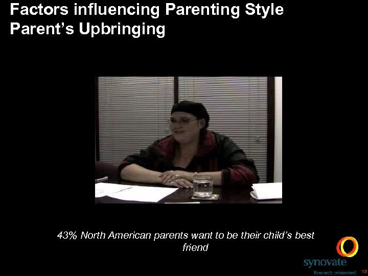 Factors influencing Parenting Style Parent's Upbringing 43% North American parents want to be their