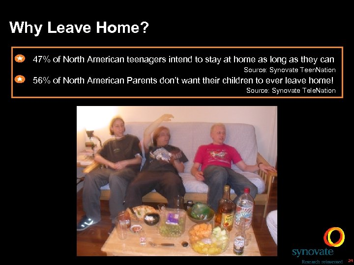 Why Leave Home? 47% of North American teenagers intend to stay at home as