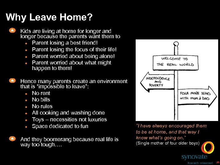 Why Leave Home? Kids are living at home for longer and longer because the