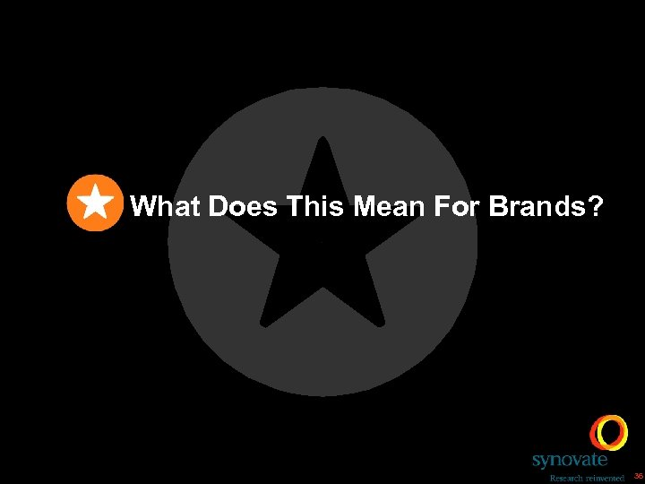 What Does This Mean For Brands? 36