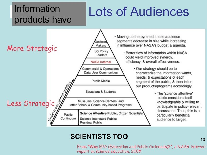 Information has But data products have Lots of Audiences More Strategic Less Strategic SCIENTISTS