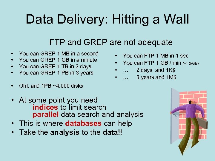 Data Delivery: Hitting a Wall FTP and GREP are not adequate • • You