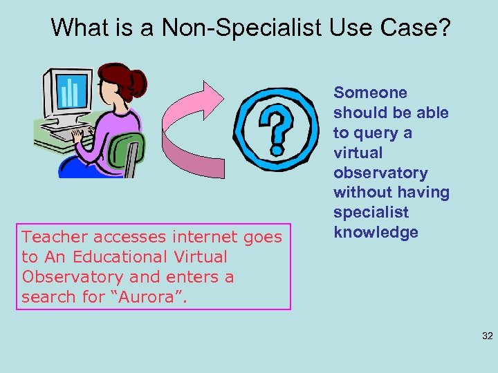 What is a Non-Specialist Use Case? Teacher accesses internet goes to An Educational Virtual
