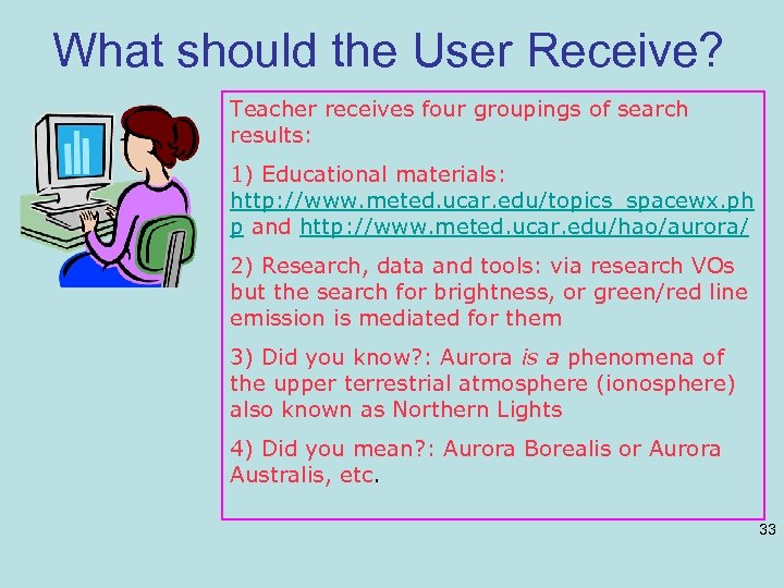 What should the User Receive? Teacher receives four groupings of search results: 1) Educational