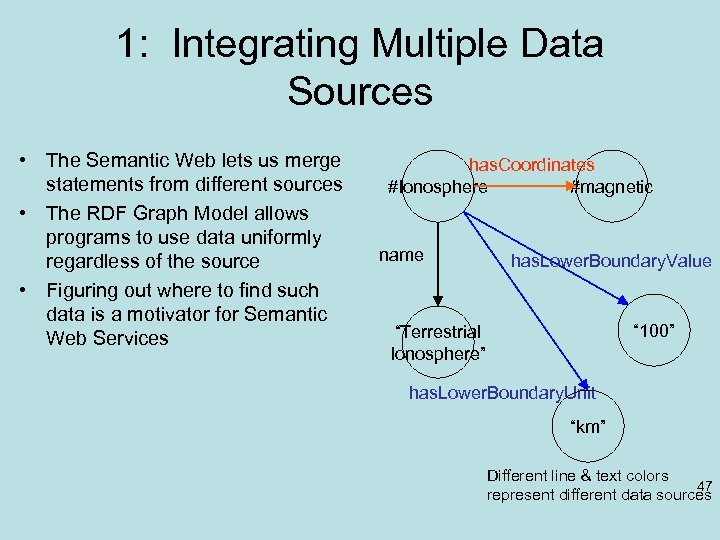 1: Integrating Multiple Data Sources • The Semantic Web lets us merge statements from