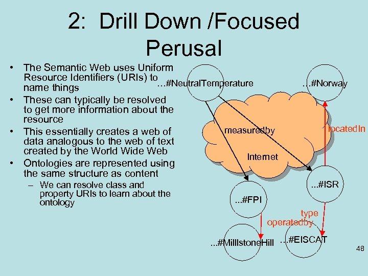2: Drill Down /Focused Perusal • The Semantic Web uses Uniform Resource Identifiers (URIs)