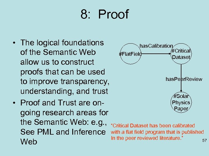 8: Proof • The logical foundations has. Calibration #Critical of the Semantic Web #Flat.