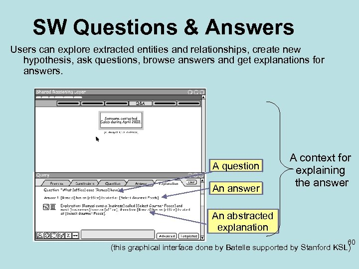 SW Questions & Answers Users can explore extracted entities and relationships, create new hypothesis,