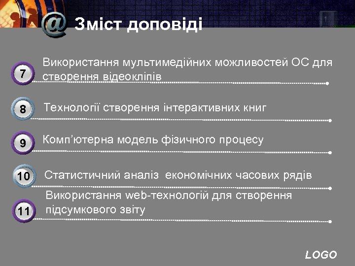 Зміст доповіді 3 7 Використання мультимедійних можливостей ОС для створення відеокліпів 8 Технології створення