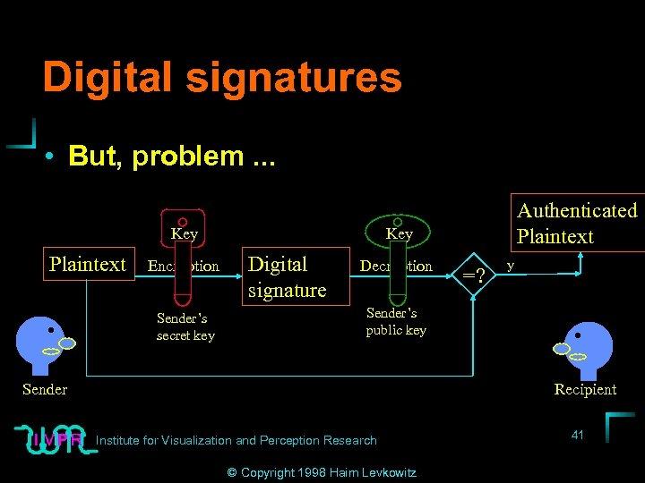 Digital signatures • But, problem. . . Key Plaintext Encryption Sender's secret key Authenticated