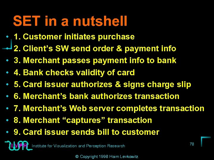 SET in a nutshell • • • 1. Customer initiates purchase 2. Client's SW