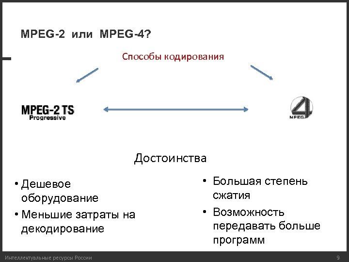 MPEG-2 или MPEG-4? Способы кодирования Достоинства • Дешевое оборудование • Меньшие затраты на декодирование