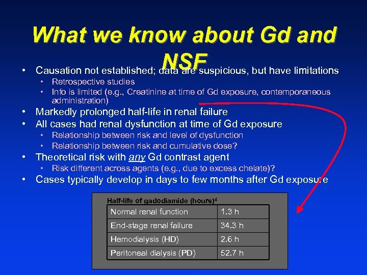 What we know about Gd and NSF • Causation not established; data are suspicious,