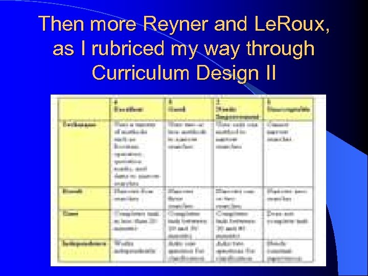 Then more Reyner and Le. Roux, as I rubriced my way through Curriculum Design
