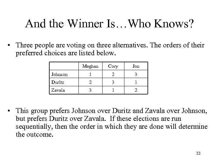 And the Winner Is…Who Knows? • Three people are voting on three alternatives. The