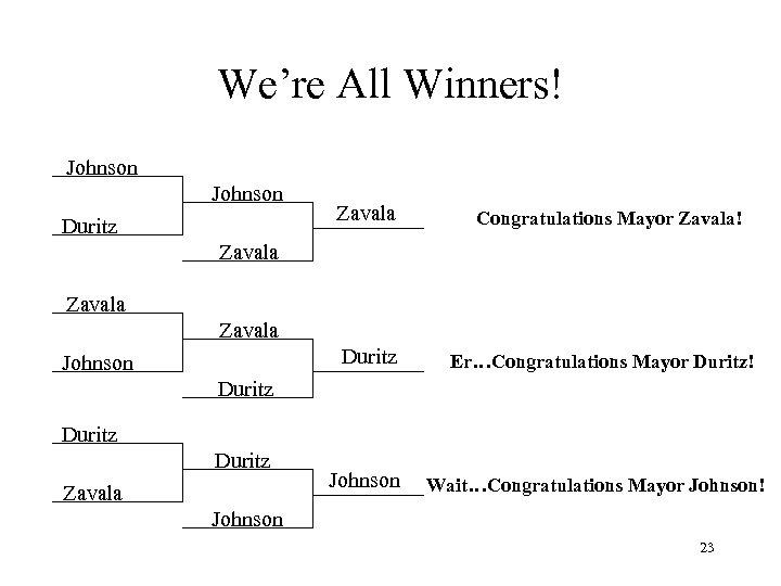 We're All Winners! Johnson Duritz Zavala Congratulations Mayor Zavala! Zavala Duritz Johnson Er…Congratulations Mayor