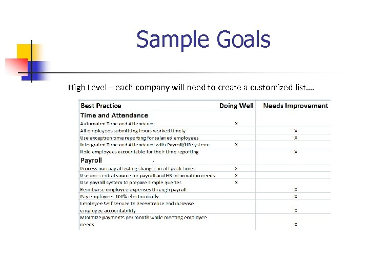 Sample Goals High Level – each company will need to create a customized list….