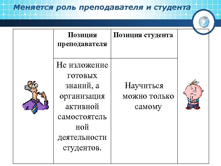 Меняется роль преподавателя и студента Позиция студента преподавателя Не изложение готовых знаний, а организация