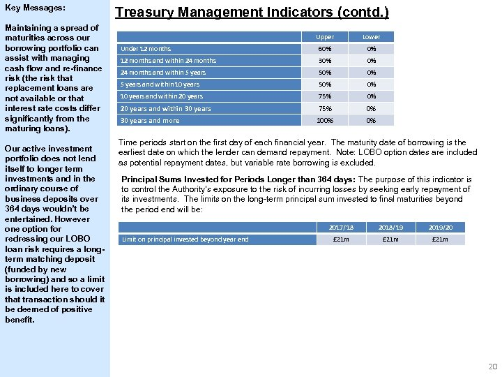 Key Messages: Maintaining a spread of maturities across our borrowing portfolio can assist with