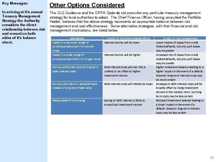 Key Messages: Other Options Considered In arriving at it's annual Treasury Management Strategy the