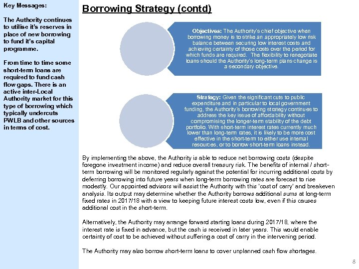 Key Messages: The Authority continues to utilise it's reserves in place of new borrowing