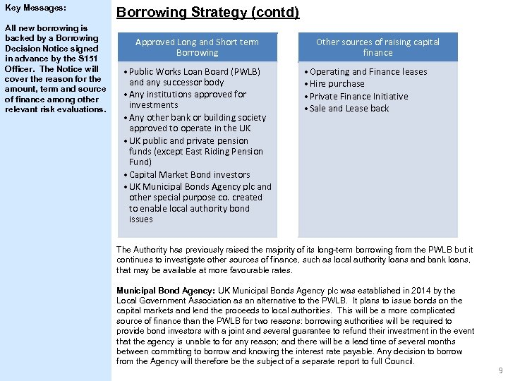 Key Messages: All new borrowing is backed by a Borrowing Decision Notice signed in