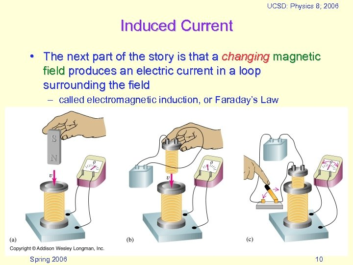 UCSD: Physics 8; 2006 Induced Current • The next part of the story is