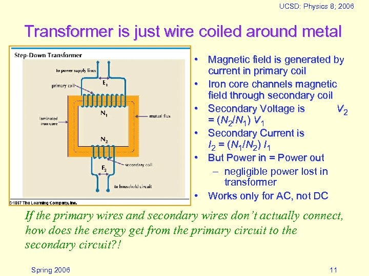 UCSD: Physics 8; 2006 Transformer is just wire coiled around metal • Magnetic field