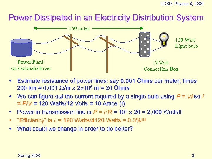 UCSD: Physics 8; 2006 Power Dissipated in an Electricity Distribution System 150 miles 120