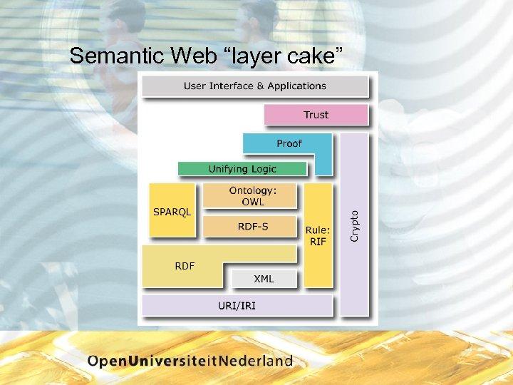 "Semantic Web ""layer cake"""