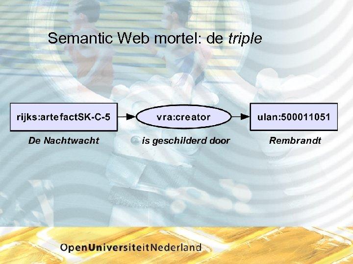 Semantic Web mortel: de triple
