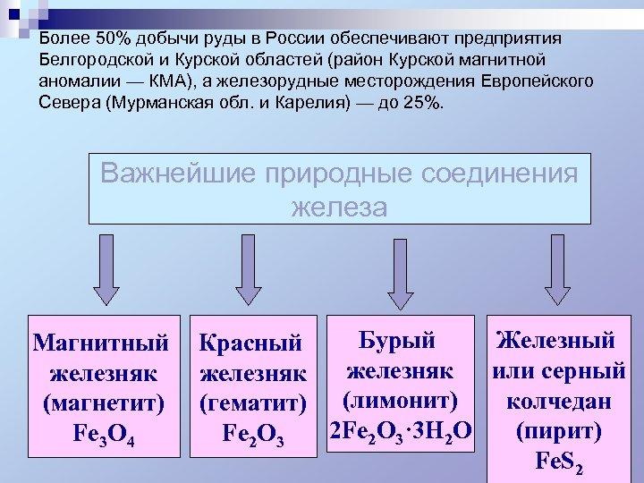 Более 50% добычи руды в России обеспечивают предприятия Белгородской и Курской областей (район Курской