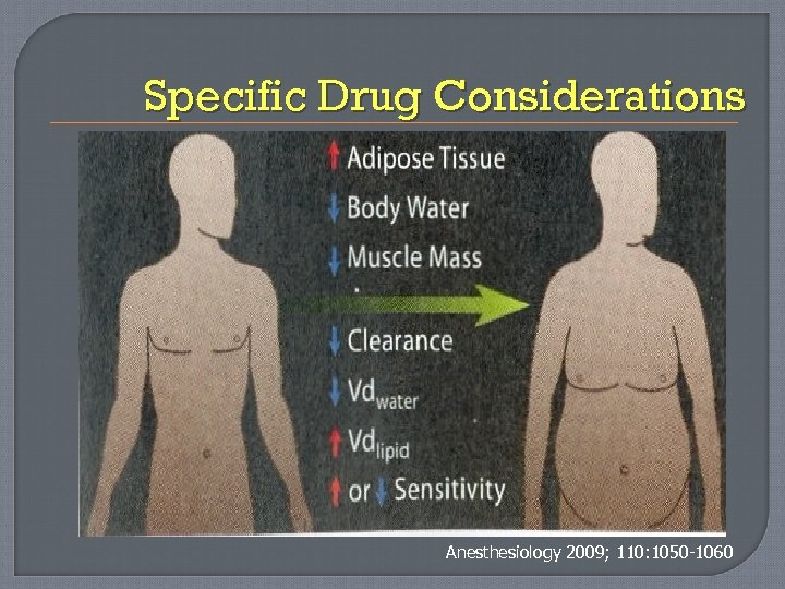 Specific Drug Considerations Anesthesiology 2009; 110: 1050 -1060
