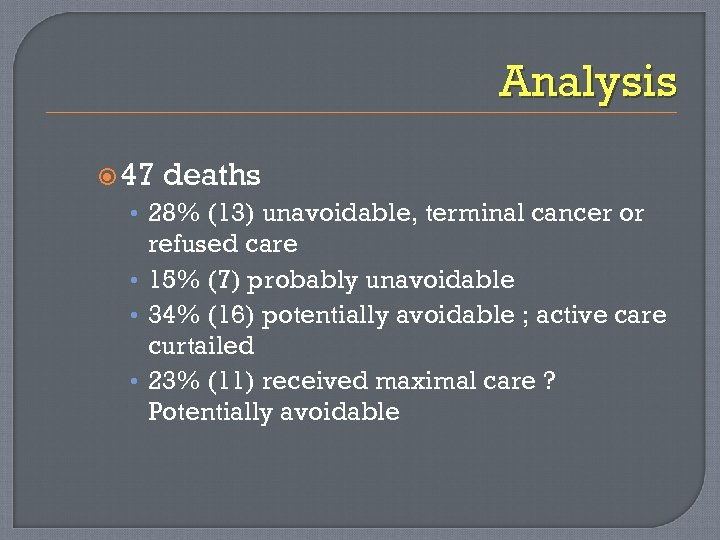 Analysis 47 deaths • 28% (13) unavoidable, terminal cancer or refused care • 15%