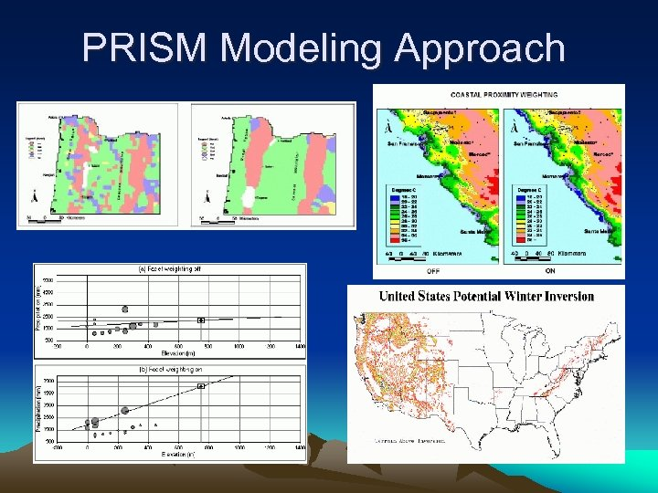 PRISM Modeling Approach