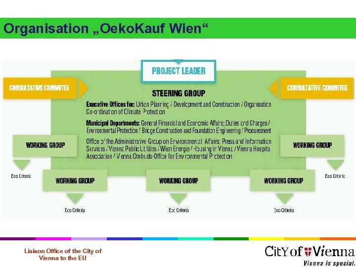 "Organisation ""Oeko. Kauf Wien"" Liaison Office of the City of Vienna to the EU"
