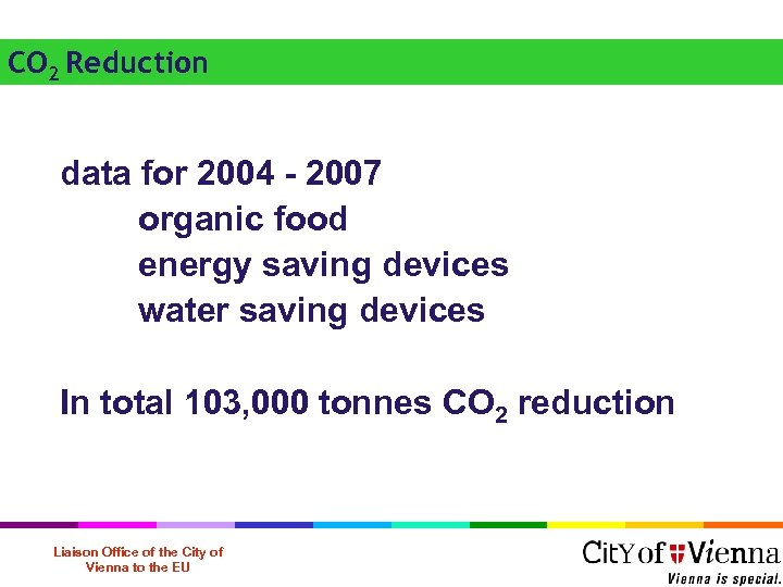 CO 2 Reduction data for 2004 - 2007 organic food energy saving devices water