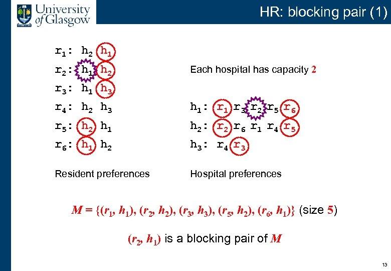 HR: blocking pair (1) r 1: h 2 h 1 r 2: h 1