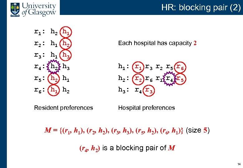 HR: blocking pair (2) r 1: h 2 h 1 r 2: h 1