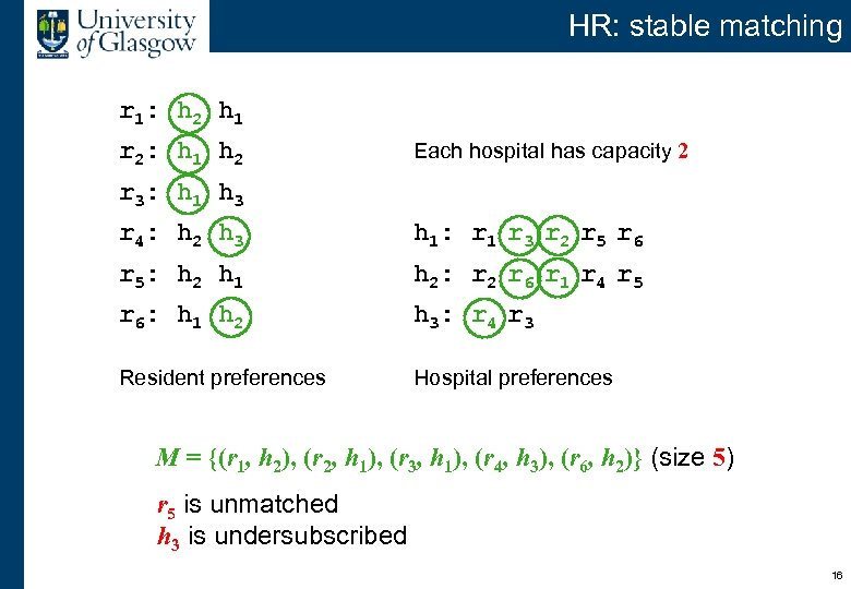 HR: stable matching r 1: h 2 h 1 r 2: h 1 h