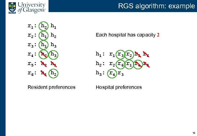 RGS algorithm: example r 1: h 2 h 1 r 2: h 1 h