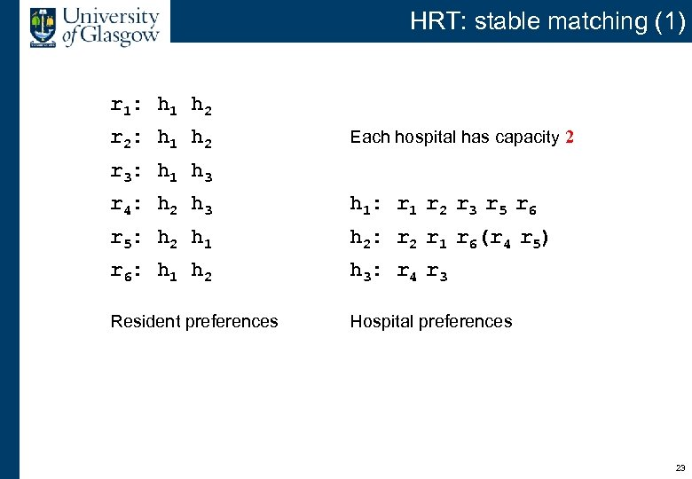 HRT: stable matching (1) r 1: h 1 h 2 r 2: h 1