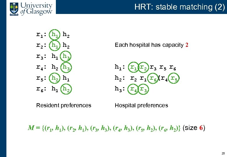 HRT: stable matching (2) r 1: h 1 h 2 r 2: h 1