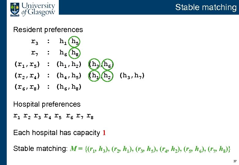 Stable matching Resident preferences r 3 : h 1 h 5 r 7 :