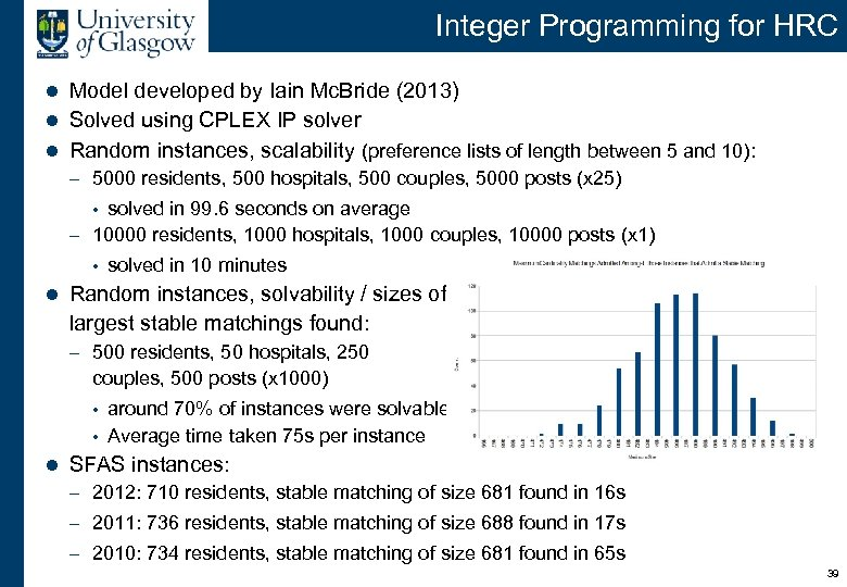 Integer Programming for HRC Model developed by Iain Mc. Bride (2013) l Solved using